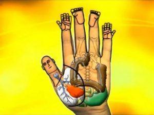 восточная медицина руками