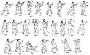 дыхательная гимнастика цигун упражнения