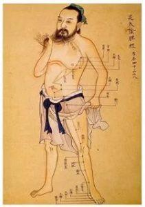 китайская даосская медицина