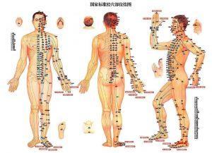 китайская точечная медицина