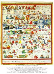 продукты тибетской медицины
