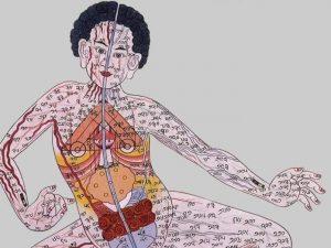 тибетская медицина очищение
