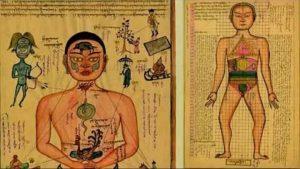 болезни в тибетской медицине