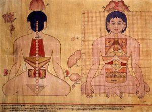 восточная медицина лечение