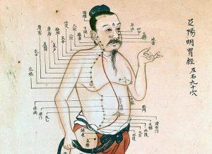 энергии в китайской медицине